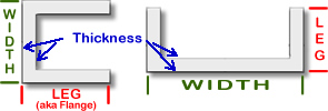 Channel Dimesions - Width x Leg (Flange) x Thickness (web)